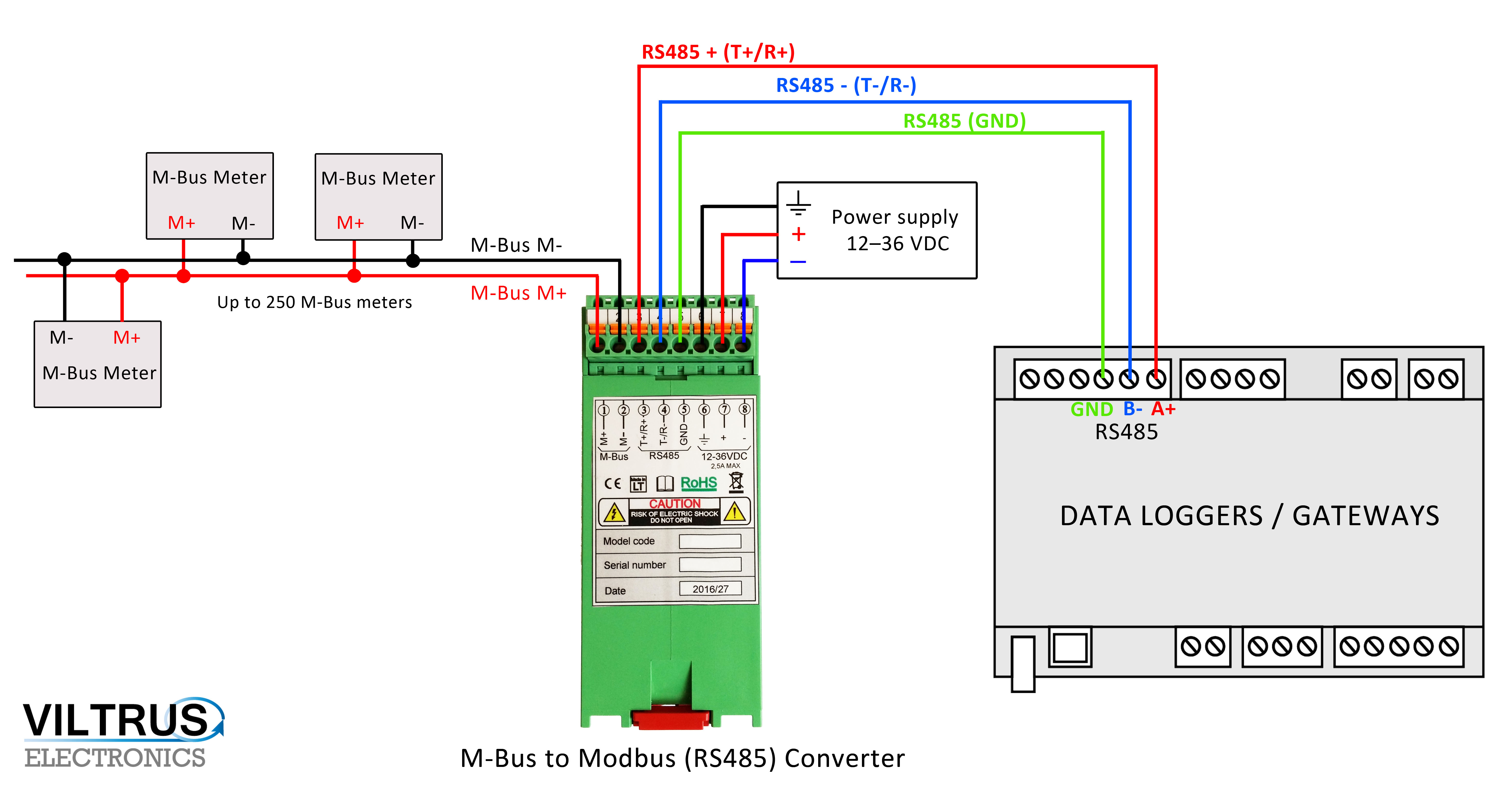 modbus rs485 wiring diagram wiring diagram and hernes rs 485 wiring diagram image about